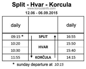 catamaran-split-hvar-korcula2